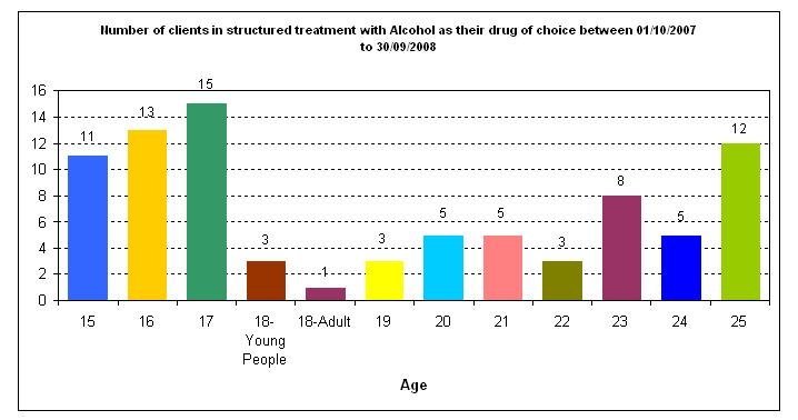 issues of alcohol misuse People with alcohol use disorders drink to excess, endangering both themselves and others, but psychologists can help people recover.